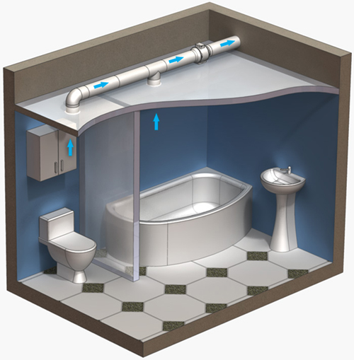 Warum können normale Badlüfter nur bei Rohrleitungen bis zu 3m ...